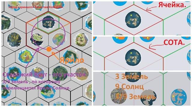 russian hive earth